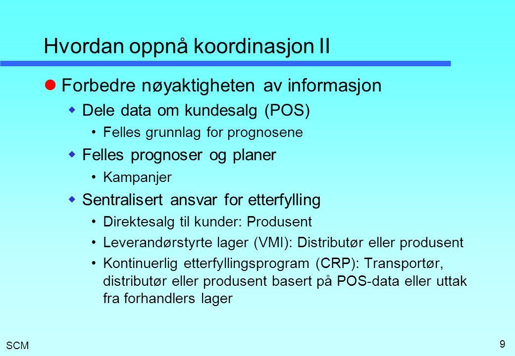 SCM 9 Hvordan oppnå koordinasjon II  Forbedre nøyaktigheten av informasjon  Dele data om kundesalg (POS) •Felles grunnlag for prognosene  Felles prognoser og planer •Kampanjer  Sentralisert ansvar for etterfylling •Direktesalg til kunder: Produsent •Leverandørstyrte lager (VMI): Distributør eller produsent •Kontinuerlig etterfyllingsprogram (CRP): Transportør, distributør eller produsent basert på POS-data eller uttak fra forhandlers lager