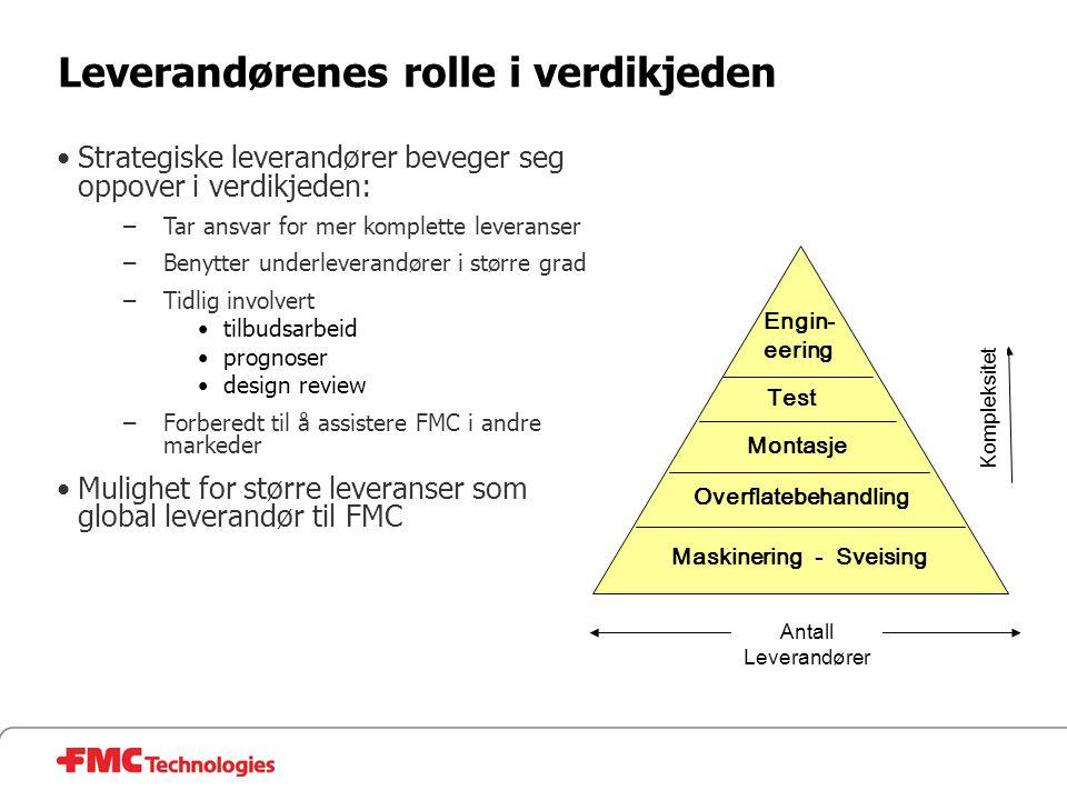 Leverandørenes rolle i verdikjeden •Strategiske leverandører beveger seg oppover i verdikjeden: –Tar ansvar for mer komplette leveranser –Benytter und