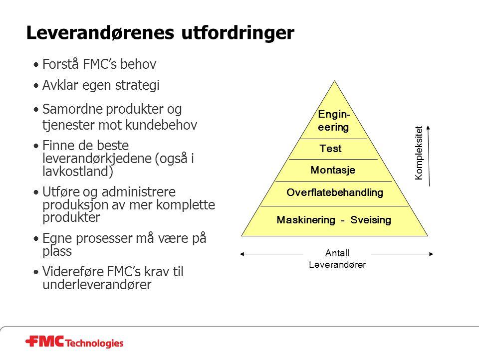 Leverandørenes utfordringer •Forstå FMC's behov •Avklar egen strategi •Samordne produkter og tjenester mot kundebehov •Finne de beste leverandørkjeden