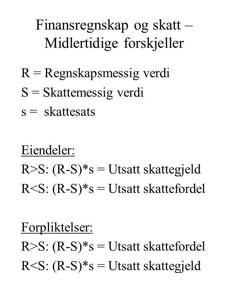 Finansregnskap og skatt – Midlertidige forskjeller R = Regnskapsmessig verdi S = Skattemessig verdi s = skattesats Eiendeler: R>S: (R-S)*s = Utsatt sk