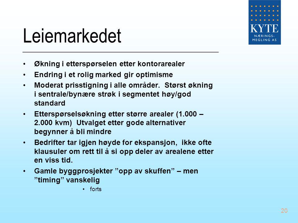 20 Leiemarkedet •Økning i etterspørselen etter kontorarealer •Endring i et rolig marked gir optimisme •Moderat prisstigning i alle områder. Størst økn
