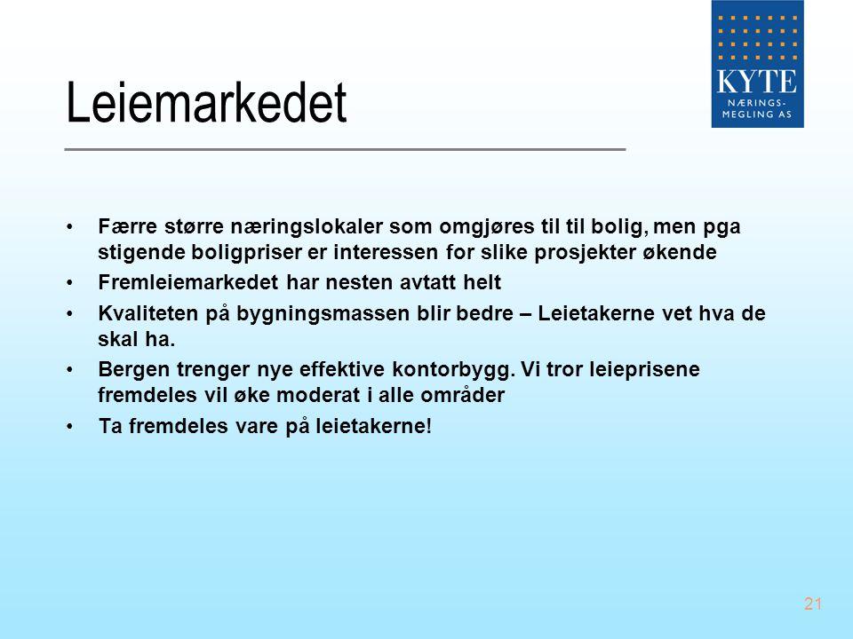 21 Leiemarkedet •Færre større næringslokaler som omgjøres til til bolig, men pga stigende boligpriser er interessen for slike prosjekter økende •Freml