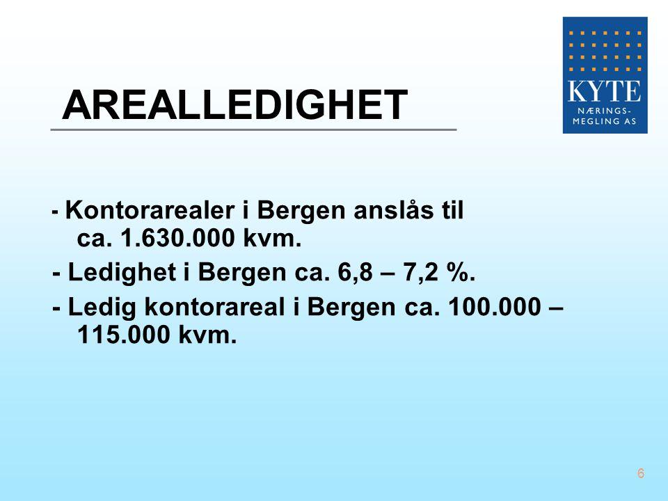 6 AREALLEDIGHET - Kontorarealer i Bergen anslås til ca. 1.630.000 kvm. - Ledighet i Bergen ca. 6,8 – 7,2 %. - Ledig kontorareal i Bergen ca. 100.000 –
