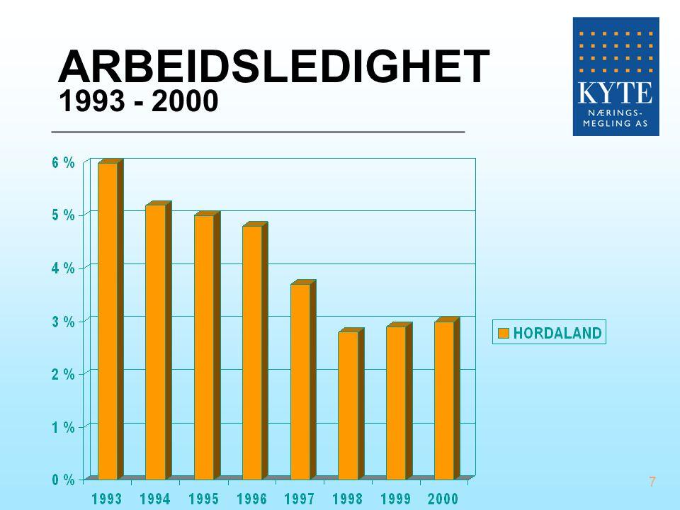7 ARBEIDSLEDIGHET 1993 - 2000