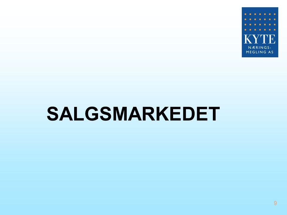 20 Leiemarkedet •Økning i etterspørselen etter kontorarealer •Endring i et rolig marked gir optimisme •Moderat prisstigning i alle områder.