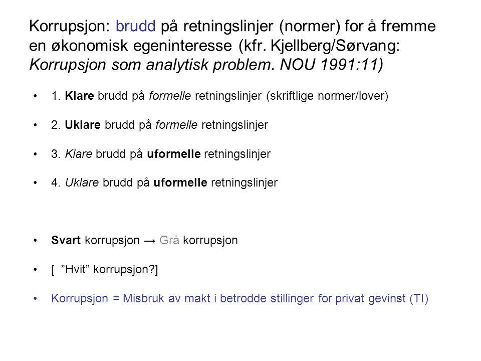 Korrupsjon: brudd på retningslinjer (normer) for å fremme en økonomisk egeninteresse (kfr. Kjellberg/Sørvang: Korrupsjon som analytisk problem. NOU 19