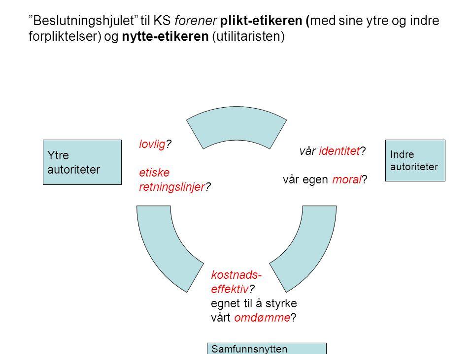 """""""Beslutningshjulet"""" til KS forener plikt-etikeren (med sine ytre og indre forpliktelser) og nytte-etikeren (utilitaristen) vår identitet? vår egen mor"""