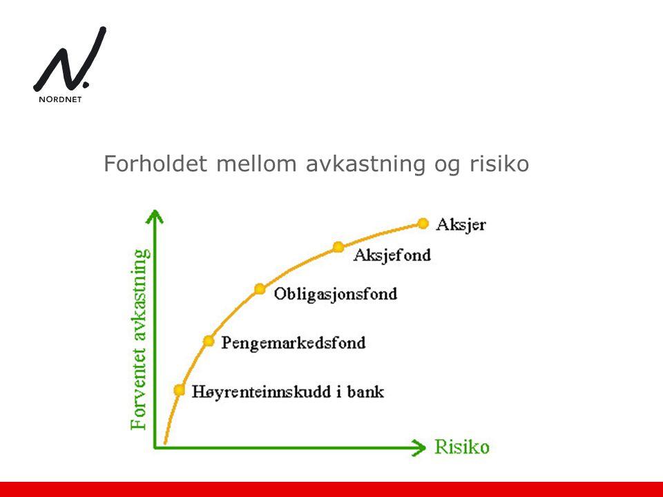 Forholdet mellom avkastning og risiko