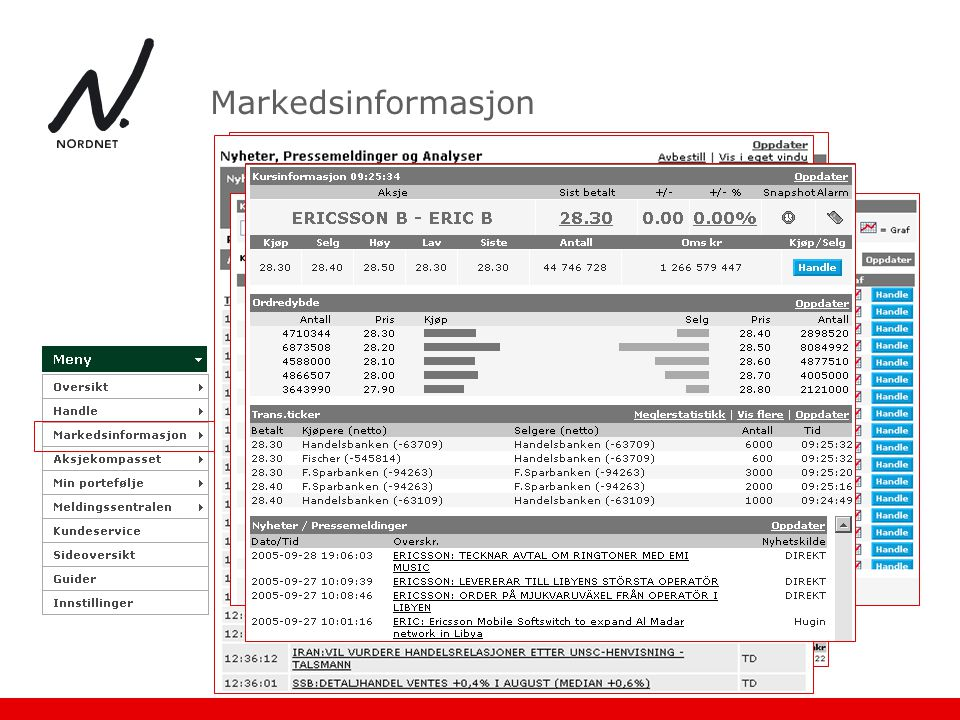 Markedsinformasjon