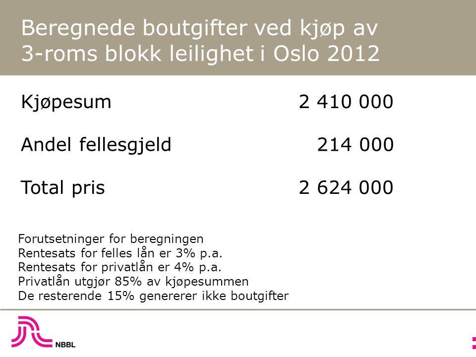 Beregnede boutgifter ved kjøp av 3-roms blokk leilighet i Oslo 2012 Kjøpesum2 410 000 Andel fellesgjeld 214 000 Total pris2 624 000 Forutsetninger for beregningen Rentesats for felles lån er 3% p.a.
