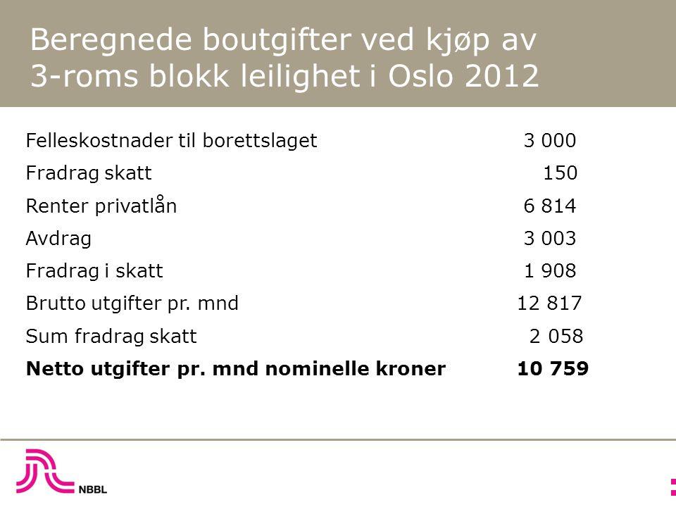 Beregnede boutgifter ved kjøp av 3-roms blokk leilighet i Oslo 2012 Felleskostnader til borettslaget 3 000 Fradrag skatt 150 Renter privatlån 6 814 Avdrag 3 003 Fradrag i skatt 1 908 Brutto utgifter pr.