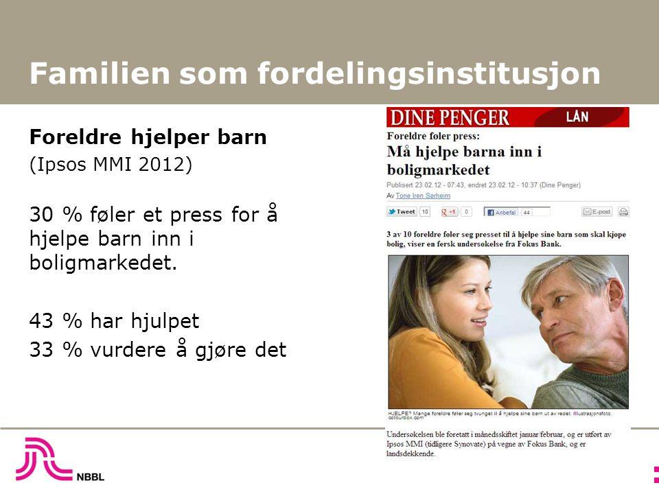 Familien som fordelingsinstitusjon Foreldre hjelper barn (Ipsos MMI 2012) 30 % føler et press for å hjelpe barn inn i boligmarkedet.