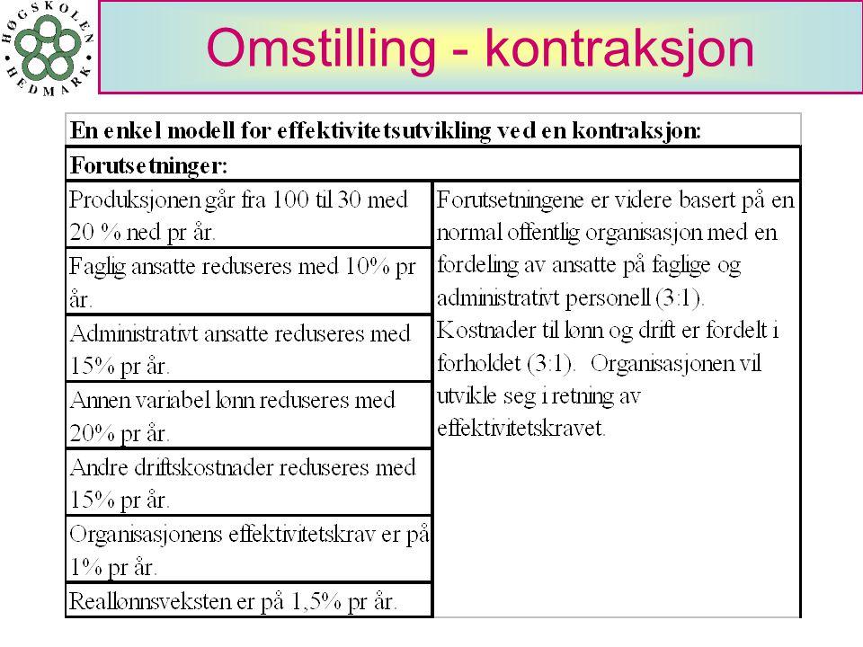 Omstilling - kontraksjon