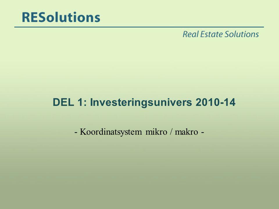 DEL 1: Investeringsunivers 2010-14 - Koordinatsystem mikro / makro -