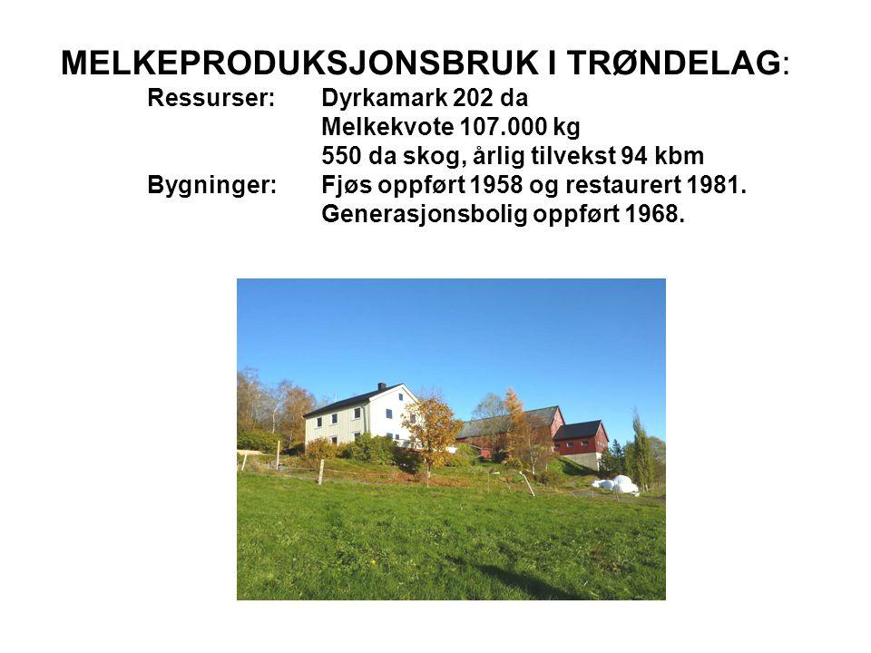 MELKEPRODUKSJONSBRUK I TRØNDELAG: Ressurser:Dyrkamark 202 da Melkekvote 107.000 kg 550 da skog, årlig tilvekst 94 kbm Bygninger:Fjøs oppført 1958 og restaurert 1981.