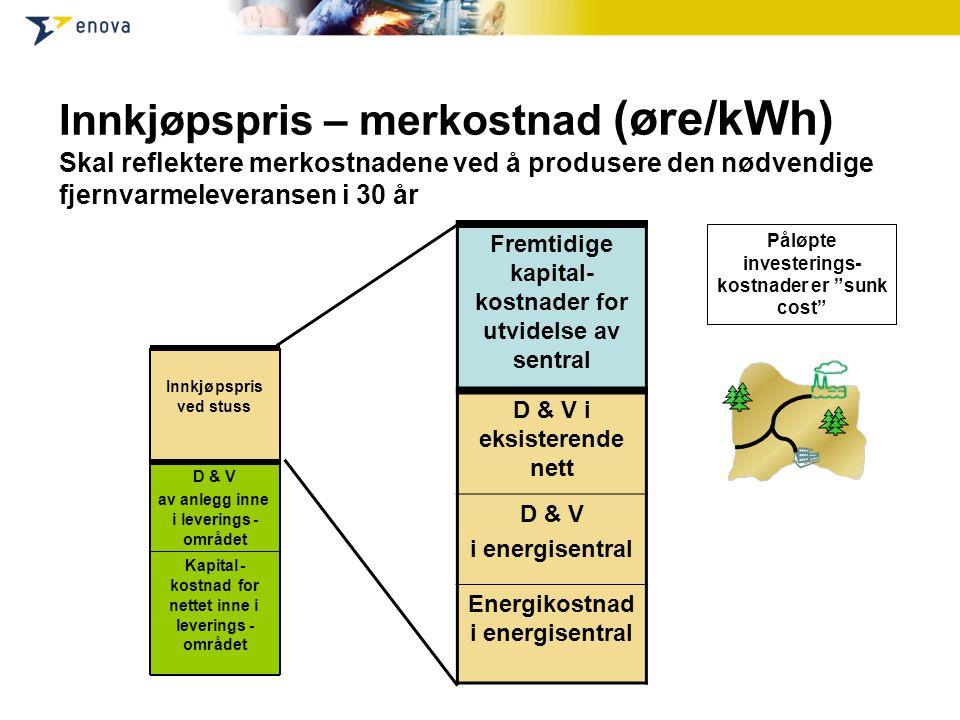 Innkjøpspris – merkostnad (øre/kWh) Skal reflektere merkostnadene ved å produsere den nødvendige fjernvarmeleveransen i 30 år Fremtidige kapital- kostnader for utvidelse av sentral D & V i eksisterende nett D & V i energisentral Energikostnad i energisentral Påløpte investerings- kostnader er sunk cost Kapital- kostnadfor nettet inne i leverings- området D & V av anlegg inne ileverings- området Innkjøpspris ved stuss Kapital- kostnadfor nettet inne i leverings- området D & V av anlegg inne ileverings- området Innkjøpspris ved stuss