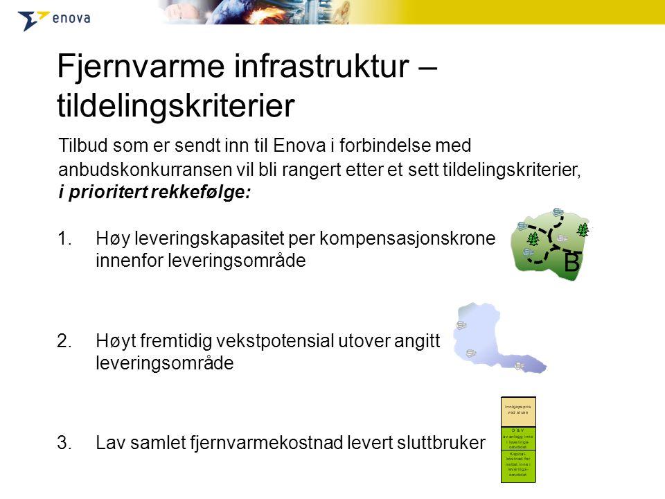Fjernvarme infrastruktur – tildelingskriterier 1.Høy leveringskapasitet per kompensasjonskrone innenfor leveringsområde 2.Høyt fremtidig vekstpotensia