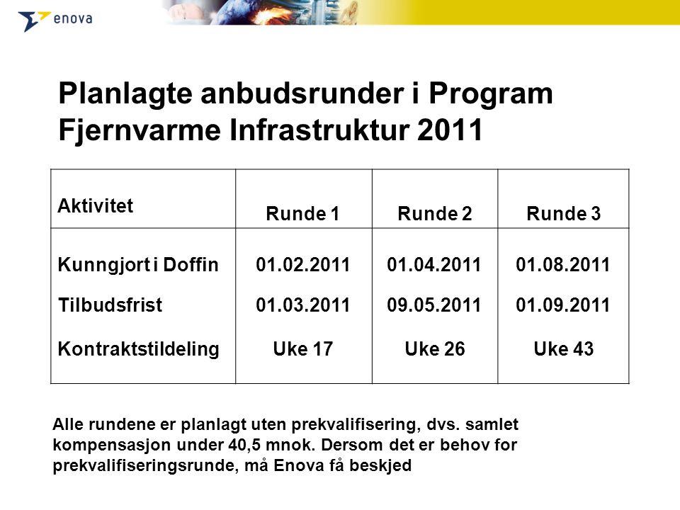 Planlagte anbudsrunder i Program Fjernvarme Infrastruktur 2011 Aktivitet Runde 1Runde 2Runde 3 Kunngjort i Doffin01.02.201101.04.201101.08.2011 Tilbud