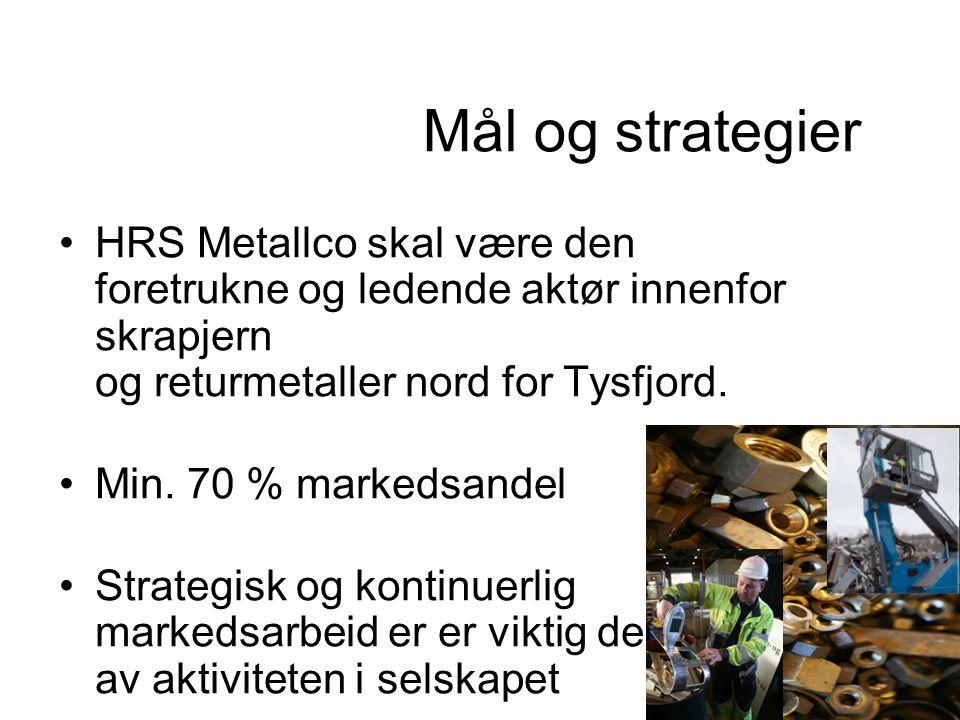 Mål og strategier •HRS Metallco skal være den foretrukne og ledende aktør innenfor skrapjern og returmetaller nord for Tysfjord. •Min. 70 % markedsand