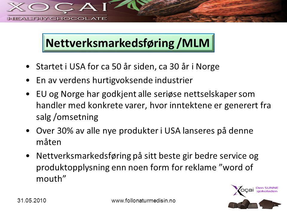 31.05.2010www.follonaturmedisin.no •Startet i USA for ca 50 år siden, ca 30 år i Norge •En av verdens hurtigvoksende industrier •EU og Norge har godkj