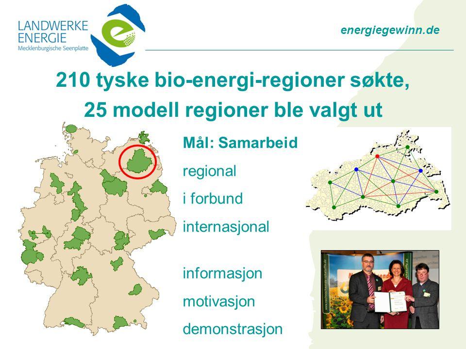 energiegewinn.de 210 tyske bio-energi-regioner søkte, 25 modell regioner ble valgt ut Mål: Samarbeid regional i forbund internasjonal informasjon motivasjon demonstrasjon