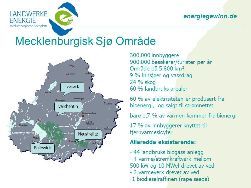 energiegewinn.de Mecklenburgisk Sjø Område 300.000 innbyggere 900.000 besøkerer/turister per år Område på 5.800 km² 9 % innsjøer og vassdrag 24 % skog 60 % landbruks arealer 60 % av elektrisiteten er produsert fra bioenergi, og salgt til strømnettet bare 1,7 % av varmen kommer fra bionergi 17 % av innbyggerer knyttet til fjernvarmesloyfer Alleredde eksisterende: - 44 landbruks biogass anlegg - 4 varme/strømkraftverk mellom 500 kW og 10 MWel drevet av ved - 2 varmeverk drevet av ved -1 biodieselraffineri (rape seeds) Ivenack Varchentin Bollewick Neustrelitz