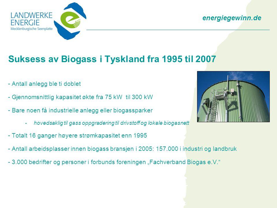 """energiegewinn.de Suksess av Biogass i Tyskland fra 1995 til 2007 - Antall anlegg ble ti doblet - Gjennomsnittlig kapasitet økte fra 75 kW til 300 kW - Bare noen få industrielle anlegg eller biogassparker -hovedsaklig til gass oppgradering til drivstoff og lokale biogasnett - Totalt 16 ganger høyere strømkapasitet enn 1995 - Antall arbeidsplasser innen biogass bransjen i 2005: 157.000 i industri og landbruk - 3.000 bedrifter og personer i forbunds foreningen """"Fachverband Biogas e.V."""