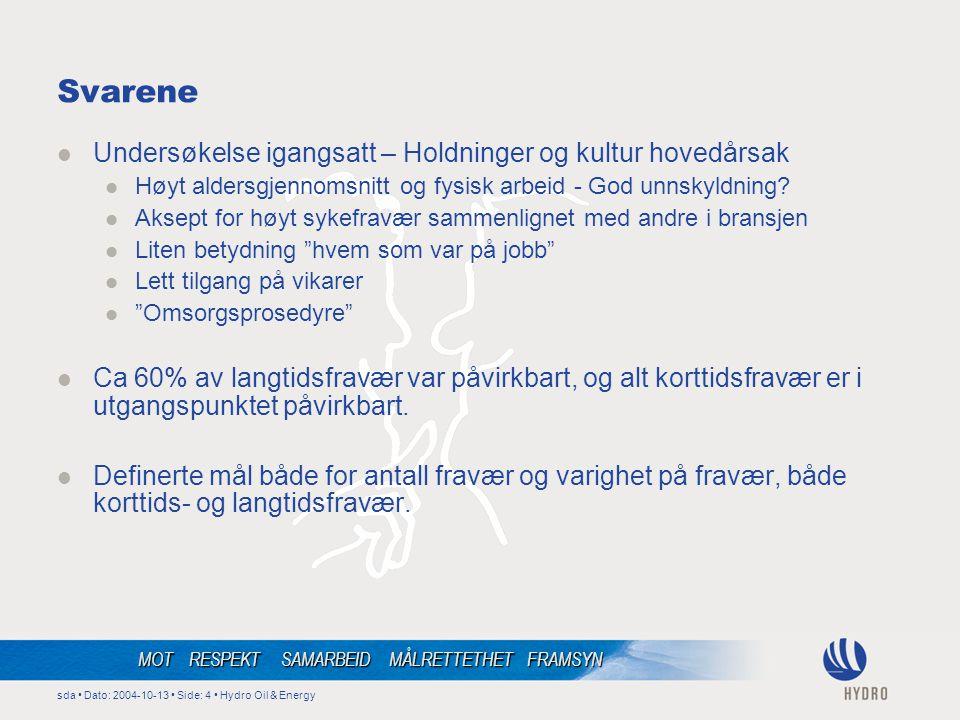 sda • Dato: 2004-10-13 • Side: 4 • Hydro Oil & Energy MOT RESPEKT SAMARBEID MÅLRETTETHET FRAMSYN Svarene  Undersøkelse igangsatt – Holdninger og kult