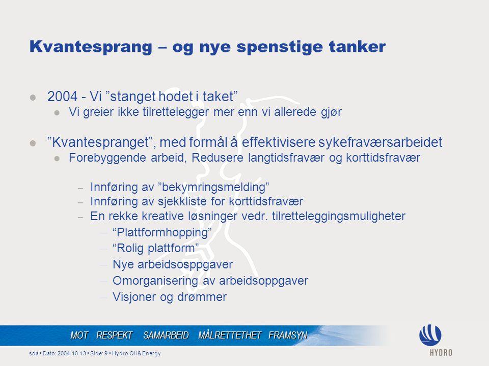"""sda • Dato: 2004-10-13 • Side: 9 • Hydro Oil & Energy MOT RESPEKT SAMARBEID MÅLRETTETHET FRAMSYN Kvantesprang – og nye spenstige tanker  2004 - Vi """"s"""