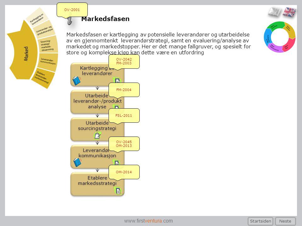 www.firstventura.com Dialog med kvalifiserte leverandører om innhold i spesifikasjon Dialog med kvalifiserte leverandører om innhold i spesifikasjon Over EØS-terskel - Konkurransepreget dialog Frist for anmodning Frist for anmodning Valg av deltakere Tilbudsfrist Kunngjøre resultat Invitasjon til deltakere Invitasjon til deltakere Planlegge tidsbruk Utlysning Doffin Valg av kontrakt Utarbeide beskrivende dokument Utarbeide beskrivende dokument Valg av kvalifikasjonskrav Valg av tildelingskriterier Utarbeide konkurranse- grunnlag Utarbeide konkurranse- grunnlag Avvise for sent ankomne Åpning/registrering av mottatte anmodninger Åpning/registrering av mottatte anmodninger Evaluere kvalifikasjons- krav Evaluere kvalifikasjons- krav Avvisning pga forhold ved leverandør Avvisning pga forhold ved leverandør Sende brev til de som ikke går videre Sende brev til de som ikke går videre Invitasjon til endelig tilbudsinnlevering Invitasjon til endelig tilbudsinnlevering Avvise for sent ankomne Åpning/registrering av mottatte tilbud Åpning/registrering av mottatte tilbud Svar på spørsmål Utsendelse tildelingsbrev Signere kontrakt Svar på spørsmål Utsendelse av konk.gr.lag med endelig spesifikasjon Utsendelse av konk.gr.lag med endelig spesifikasjon Over EØS-terskel - Konkurransepreget dialog Startsiden Forrige Evaluering tilbud Avvisning pga forhold ved tilbud Avvisning pga forhold ved tilbud Avklaringer/presiseringer og tilpasninger Avklaringer/presiseringer og tilpasninger OV-1012 OV-3013 OSL-3011 OV-3015 OSL-3013 OV-3016 FSL-3014 OM-3110 OV-3017 OM-3071 OV-3039 OV-1019 WWW.DOFFIN.NO OV-3020 OM-3020 OV-3021 OM-3071 OV-3022 OM-3011 OM-3073 OV-3023 OM-3074 OM-3075 OV-3030 OV-3024 FM-3021 OV-3025 OM-3076 OV-3026 OM-3012 OM-3077 WWW.DOFFIN.NO OV-3029 OM-3078 OV-3410