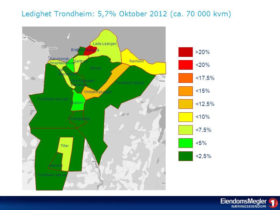 Ledighet Trondheim: 5,7% Oktober 2012 (ca.