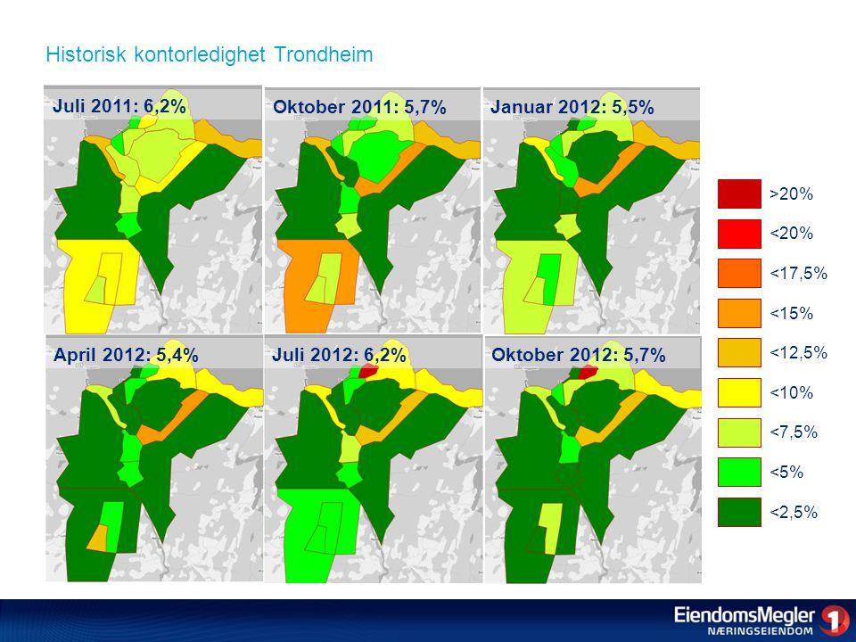 Historisk kontorledighet Trondheim Juli 2011: 6,2% Oktober 2011: 5,7% <5% <7,5% <10% <12,5% <20% <15% <17,5% >20% <2,5% Januar 2012: 5,5% April 2012: 5,4% Juli 2012: 6,2% Oktober 2012: 5,7%
