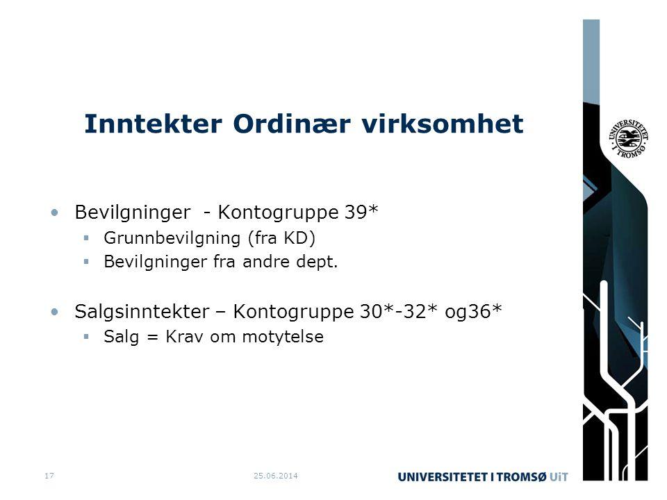 Inntekter Ordinær virksomhet •Bevilgninger - Kontogruppe 39*  Grunnbevilgning (fra KD)  Bevilgninger fra andre dept.