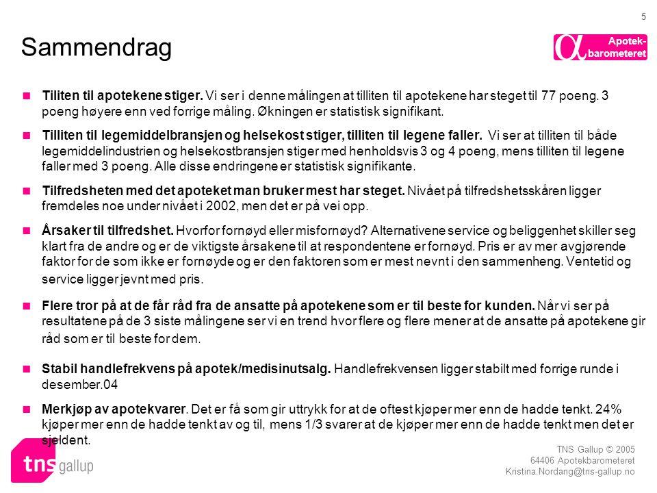 Apotek- barometeret  TNS Gallup © 2005 64406 Apotekbarometeret Kristina.Nordang@tns-gallup.no 6 Sammendrag  Kjennskap til de tre store apotekkjedene øker.