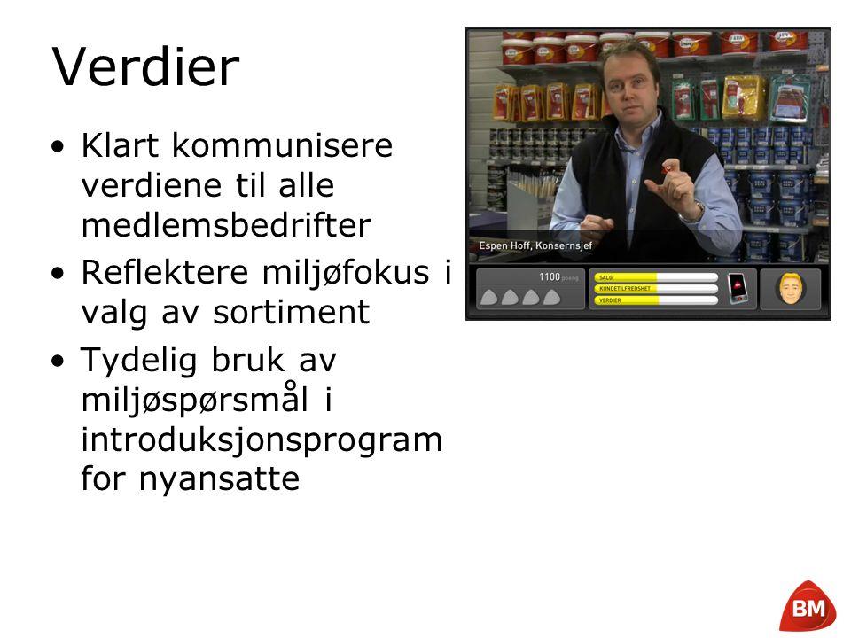 Copyright © 2008 Byggmakker Norge AS Verdier •Klart kommunisere verdiene til alle medlemsbedrifter •Reflektere miljøfokus i valg av sortiment •Tydelig