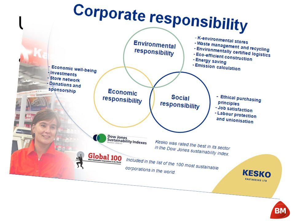 Copyright © 2008 Byggmakker Norge AS Utvikling i miljøtenkingen •Krever kontinuerlig fokus •Vi er ikke sterkere enn det svakeste leddet! –En feilvurde