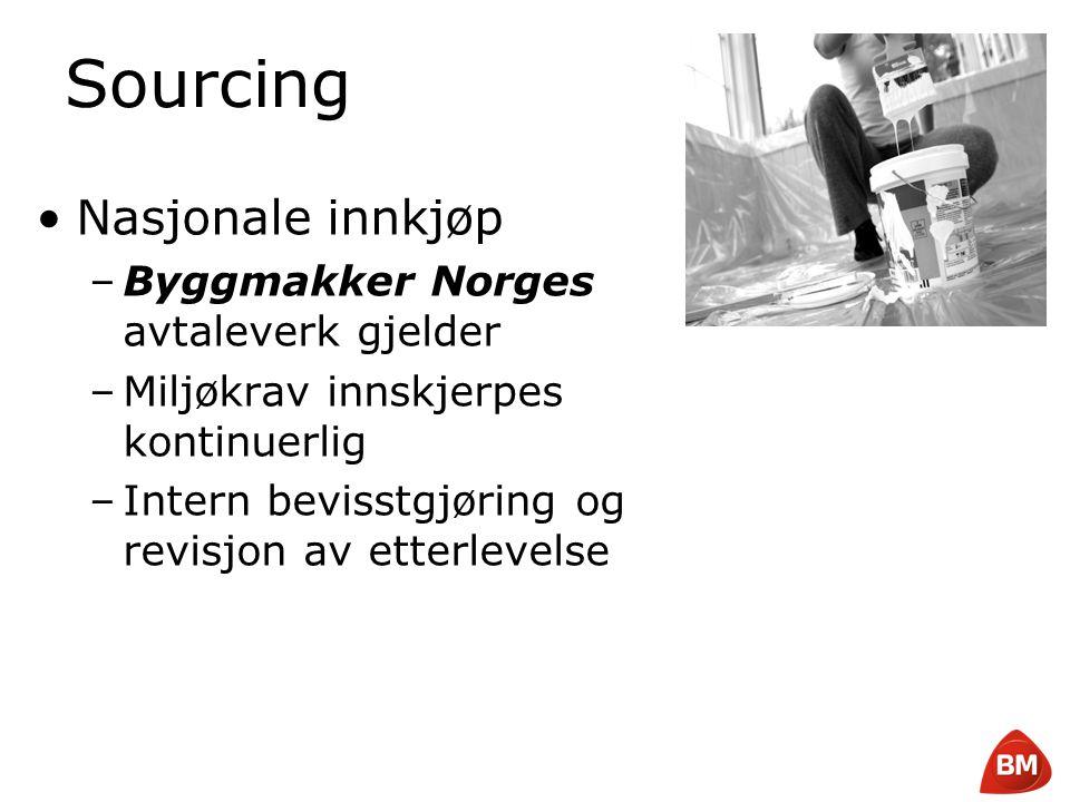 Copyright © 2008 Byggmakker Norge AS Sourcing •Nasjonale innkjøp –Byggmakker Norges avtaleverk gjelder –Miljøkrav innskjerpes kontinuerlig –Intern bev