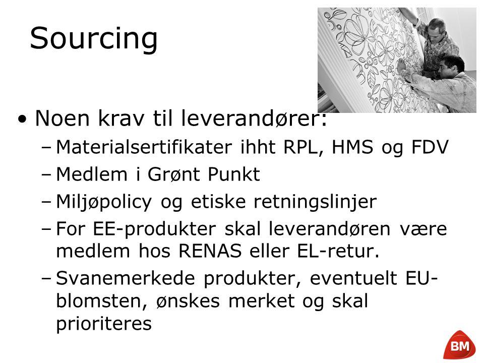 Copyright © 2008 Byggmakker Norge AS Sourcing •Noen krav til leverandører: –Materialsertifikater ihht RPL, HMS og FDV –Medlem i Grønt Punkt –Miljøpoli