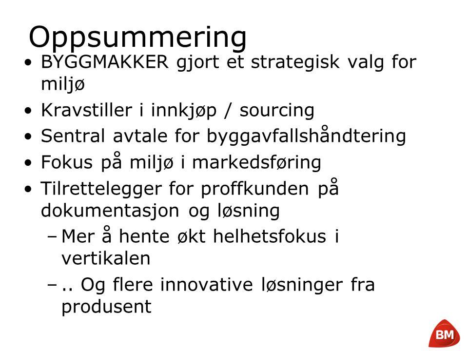 Copyright © 2008 Byggmakker Norge AS Oppsummering •BYGGMAKKER gjort et strategisk valg for miljø •Kravstiller i innkjøp / sourcing •Sentral avtale for