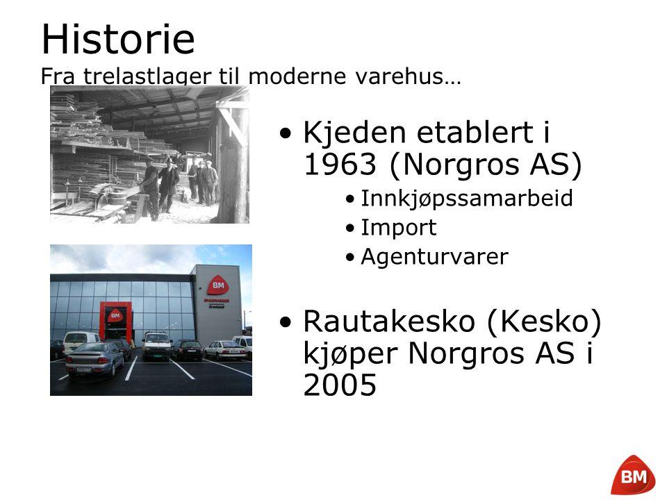 Copyright © 2008 Byggmakker Norge AS Historie Fra trelastlager til moderne varehus… •Kjeden etablert i 1963 (Norgros AS) •Innkjøpssamarbeid •Import •A