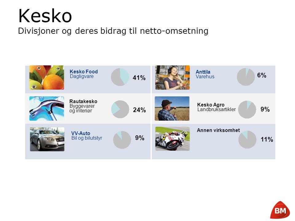 Copyright © 2008 Byggmakker Norge AS Anttila Varehus Kesko Divisjoner og deres bidrag til netto-omsetning Kesko Agro Landbruksartikler Rautakesko Bygg