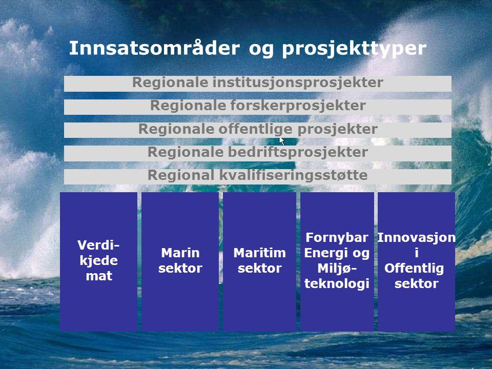 Verdi- kjede mat Marin sektor Maritim sektor Fornybar Energi og Miljø- teknologi Innovasjon i Offentlig sektor Regional kvalifiseringsstøtte Regionale bedriftsprosjekter Regionale institusjonsprosjekter Regionale offentlige prosjekter Regionale forskerprosjekter Innsatsområder og prosjekttyper