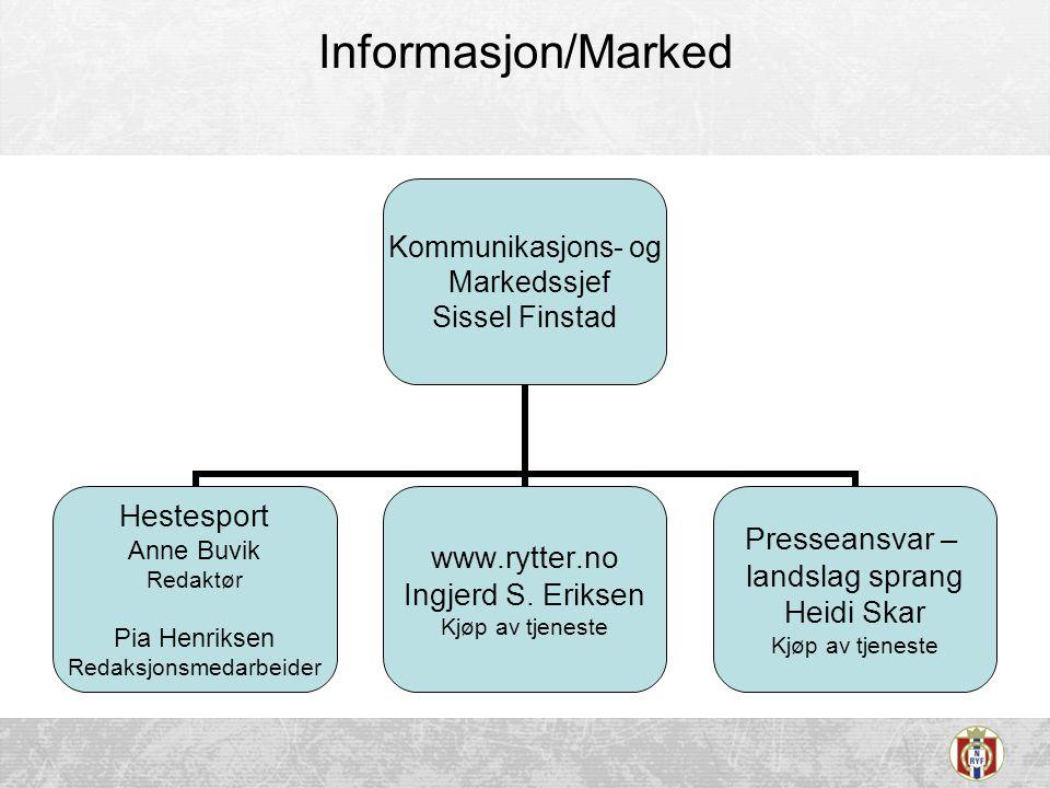Informasjon/Marked Kommunikasjons- og Markedssjef Sissel Finstad Hestesport Anne Buvik Redaktør Pia Henriksen Redaksjonsmedarbeider www.rytter.no Ingjerd S.