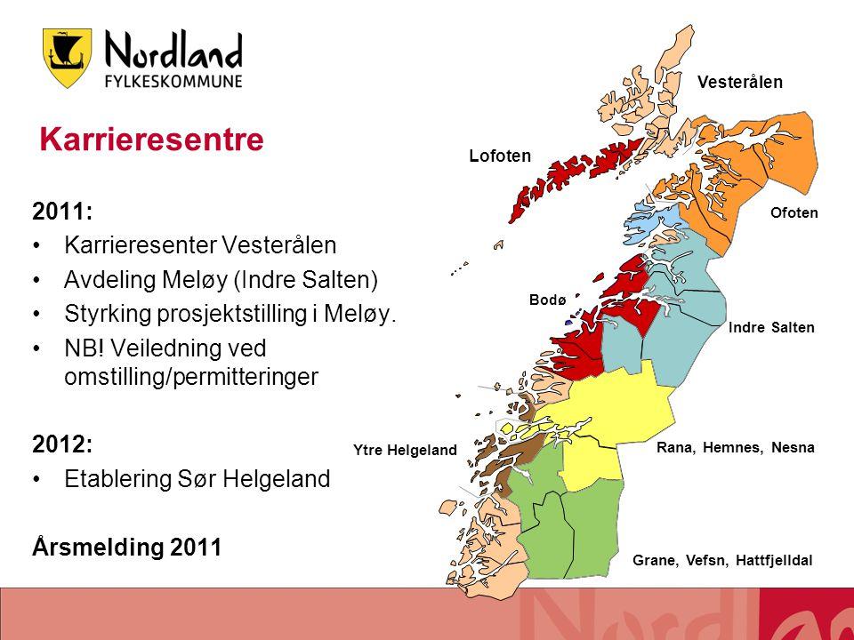 Lofoten Bodø Vesterålen Karrieresentre 2011: •Karrieresenter Vesterålen •Avdeling Meløy (Indre Salten) •Styrking prosjektstilling i Meløy. •NB! Veiled