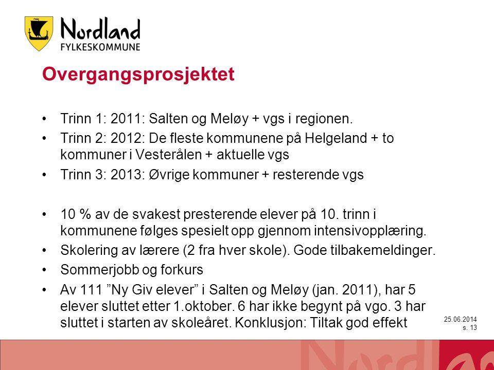 Overgangsprosjektet •Trinn 1: 2011: Salten og Meløy + vgs i regionen. •Trinn 2: 2012: De fleste kommunene på Helgeland + to kommuner i Vesterålen + ak
