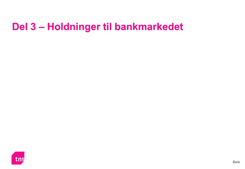 Del 3 – Holdninger til bankmarkedet Bank