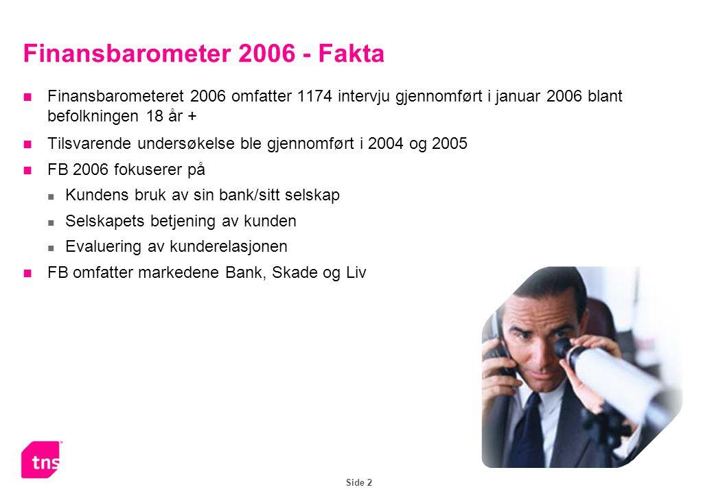 Side 2 Finansbarometer 2006 - Fakta  Finansbarometeret 2006 omfatter 1174 intervju gjennomført i januar 2006 blant befolkningen 18 år +  Tilsvarende