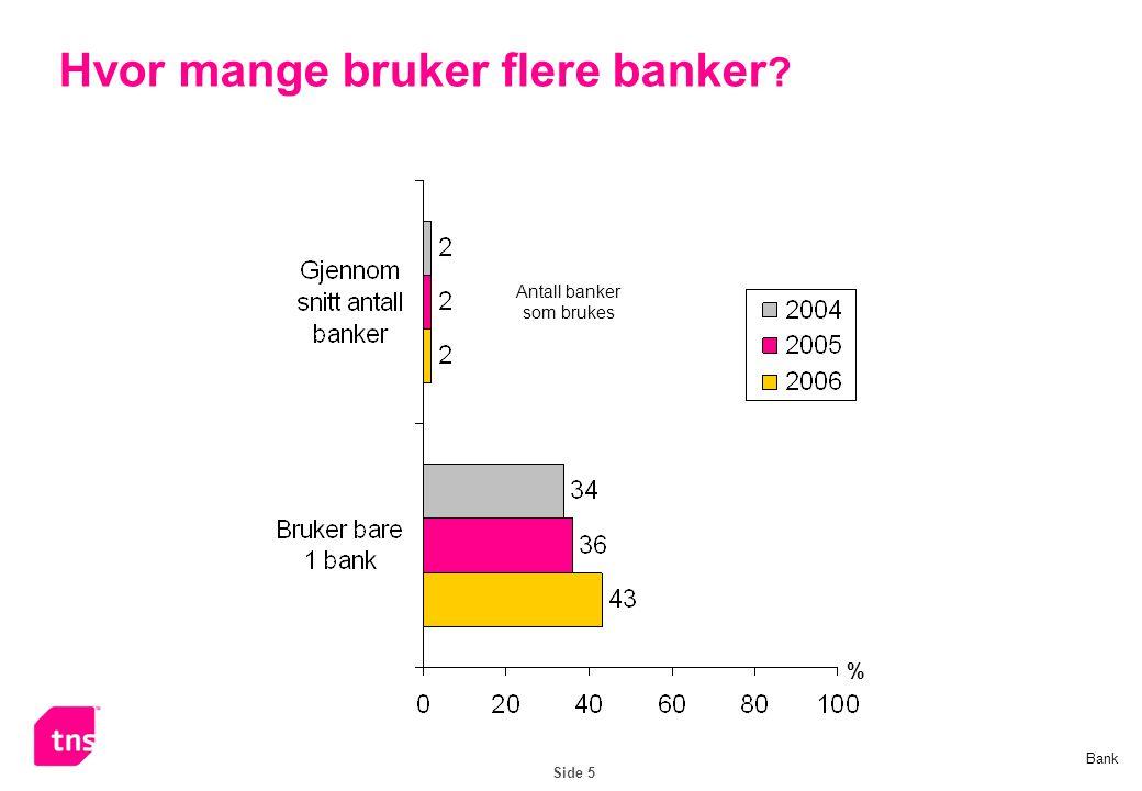Side 5 Hvor mange bruker flere banker ? % Antall banker som brukes Bank