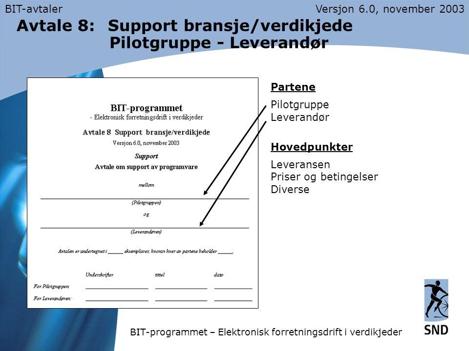 BIT-avtalerVersjon 6.0, november 2003 Avtale 8: Support bransje/verdikjede Pilotgruppe - Leverandør Partene Pilotgruppe Leverandør Hovedpunkter Leveransen Priser og betingelser Diverse BIT-programmet – Elektronisk forretningsdrift i verdikjeder