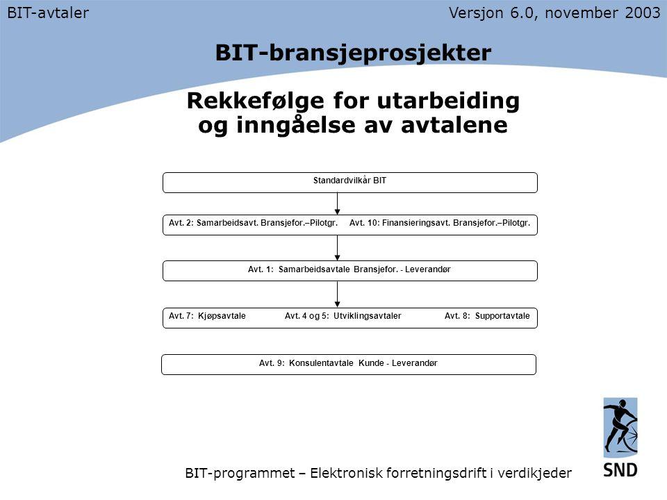 BIT-bransjeprosjekter Rekkefølge for utarbeiding og inngåelse av avtalene BIT-avtalerVersjon 6.0, november 2003 BIT-programmet – Elektronisk forretningsdrift i verdikjeder Avt.
